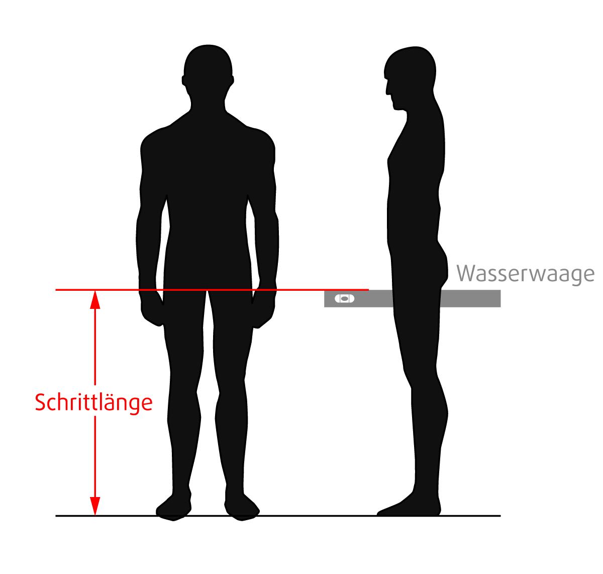 Fahrrad_Schrittlaenge-messen_Schindelhauer_DE