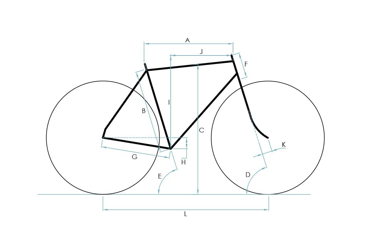 pelago_hanko2020_geometrie